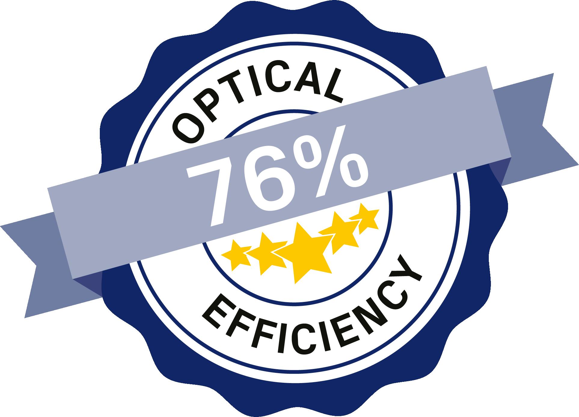 76 % optisk verkningsgrad