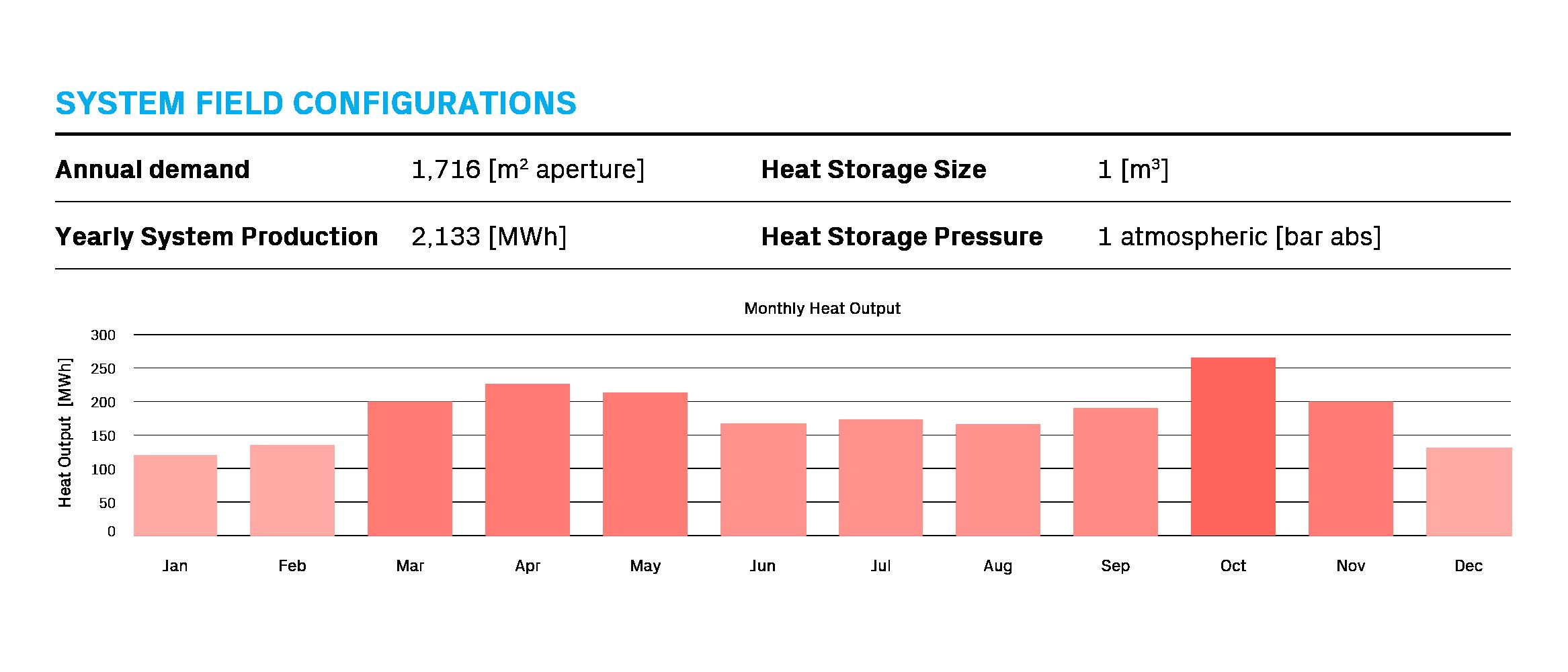 System-Field-Configuration-desalination