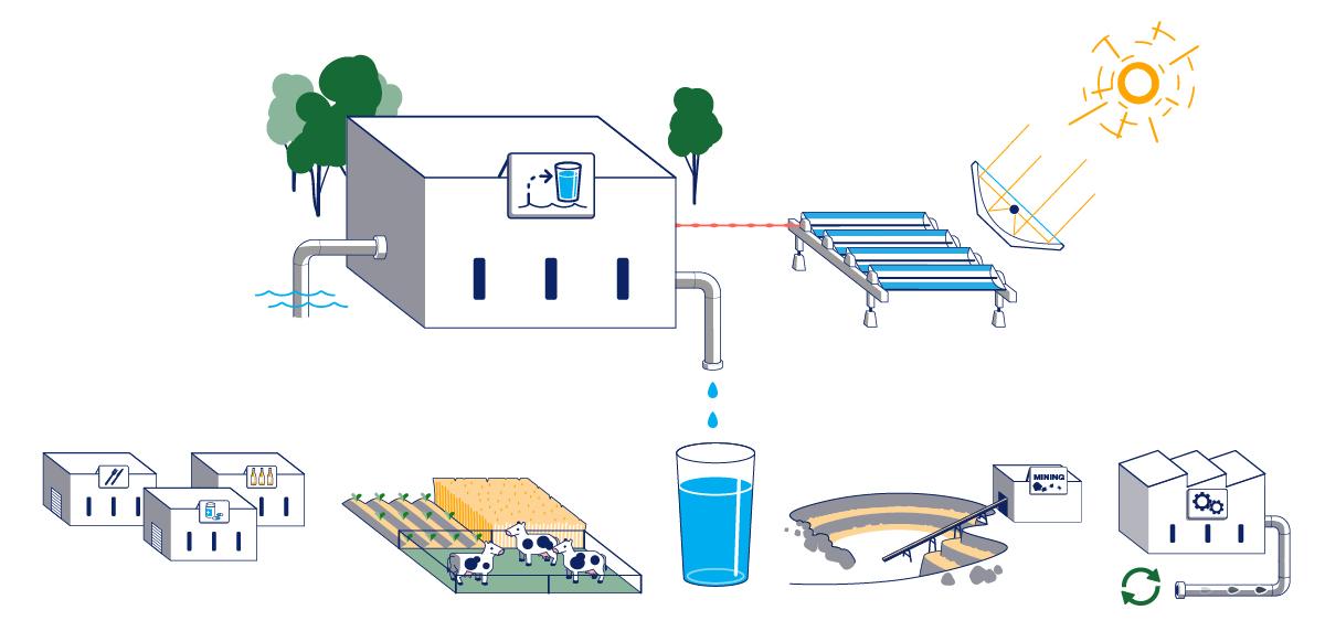desalination applications